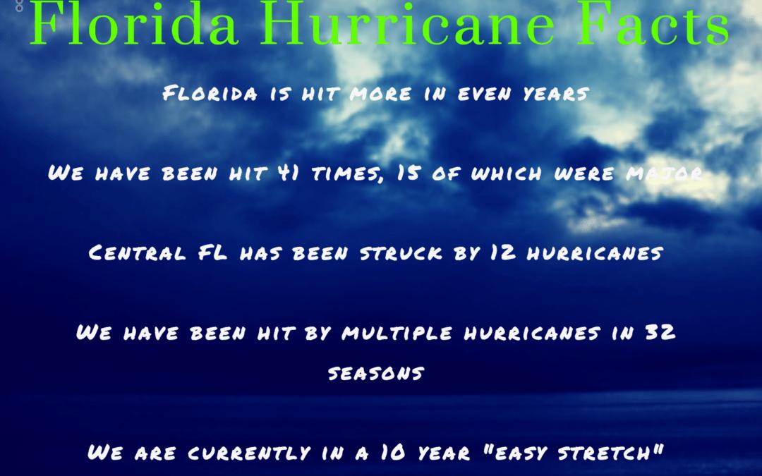 Florida Hurricane Facts